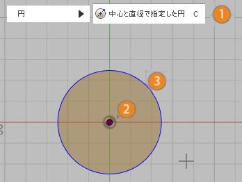 円を配置するために、再びクリックします。