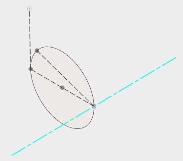 点の位置で面に垂直な軸を作成します