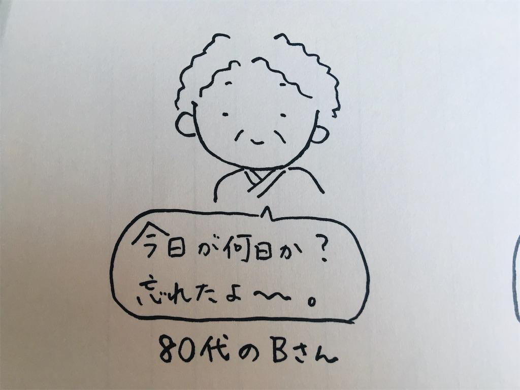 f:id:kukuri777:20200320082216j:image