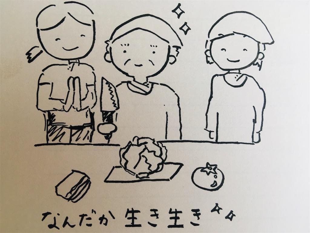 f:id:kukuri777:20200320082408j:image