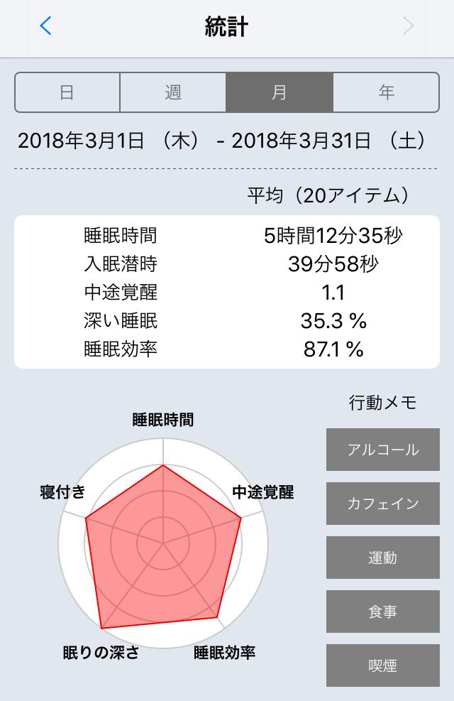 f:id:kulupopo:20180330194446p:plain