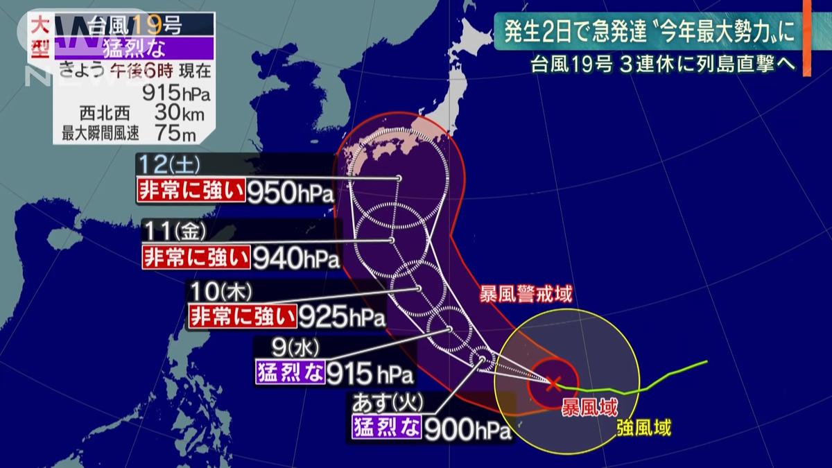 テレ朝 台風情報の正しい見方