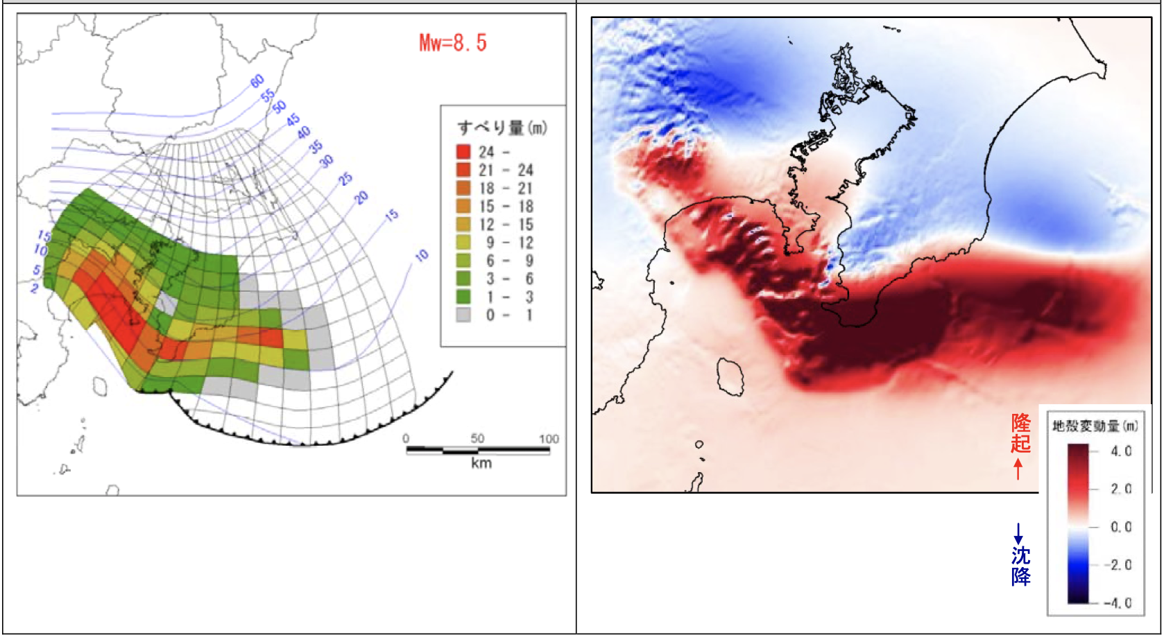 元禄関東地震タイプ