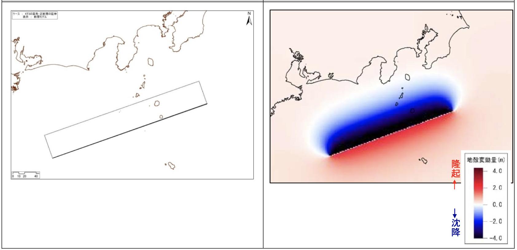 慶長型地震