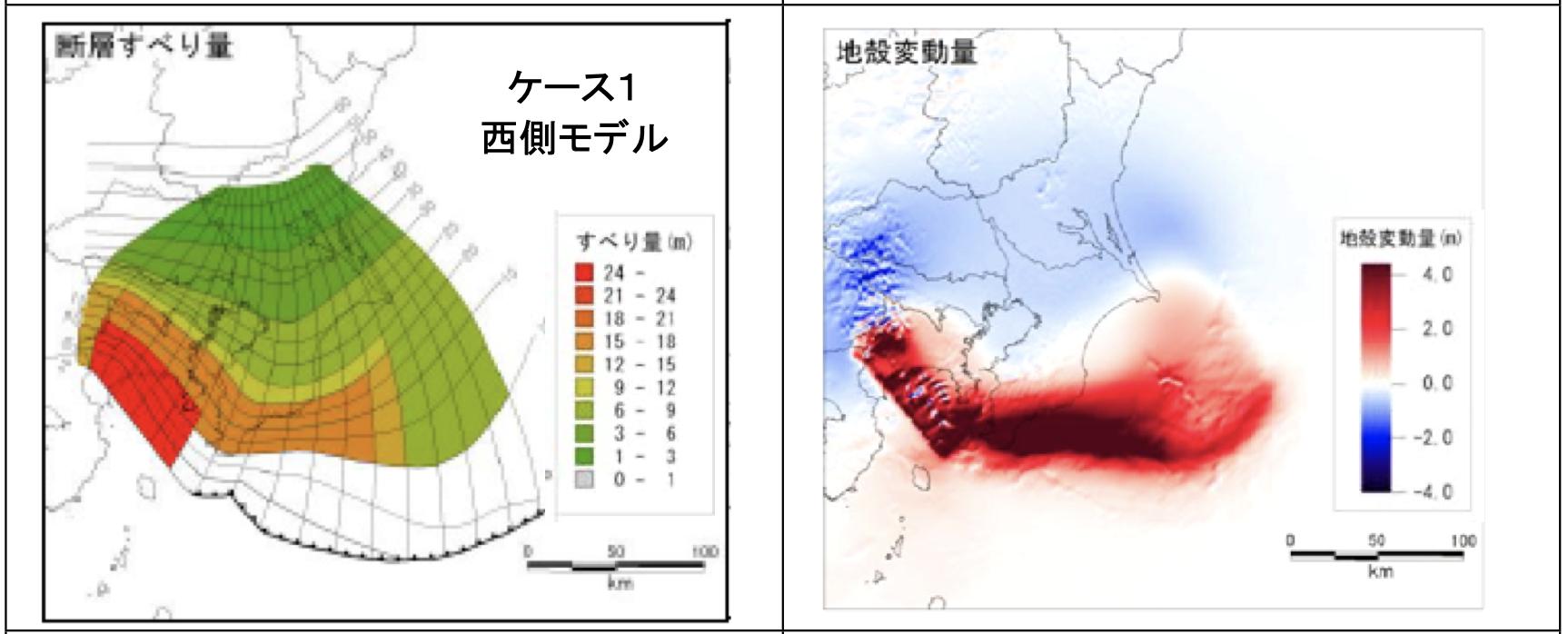 相模トラフ巨大地震 西側モデル