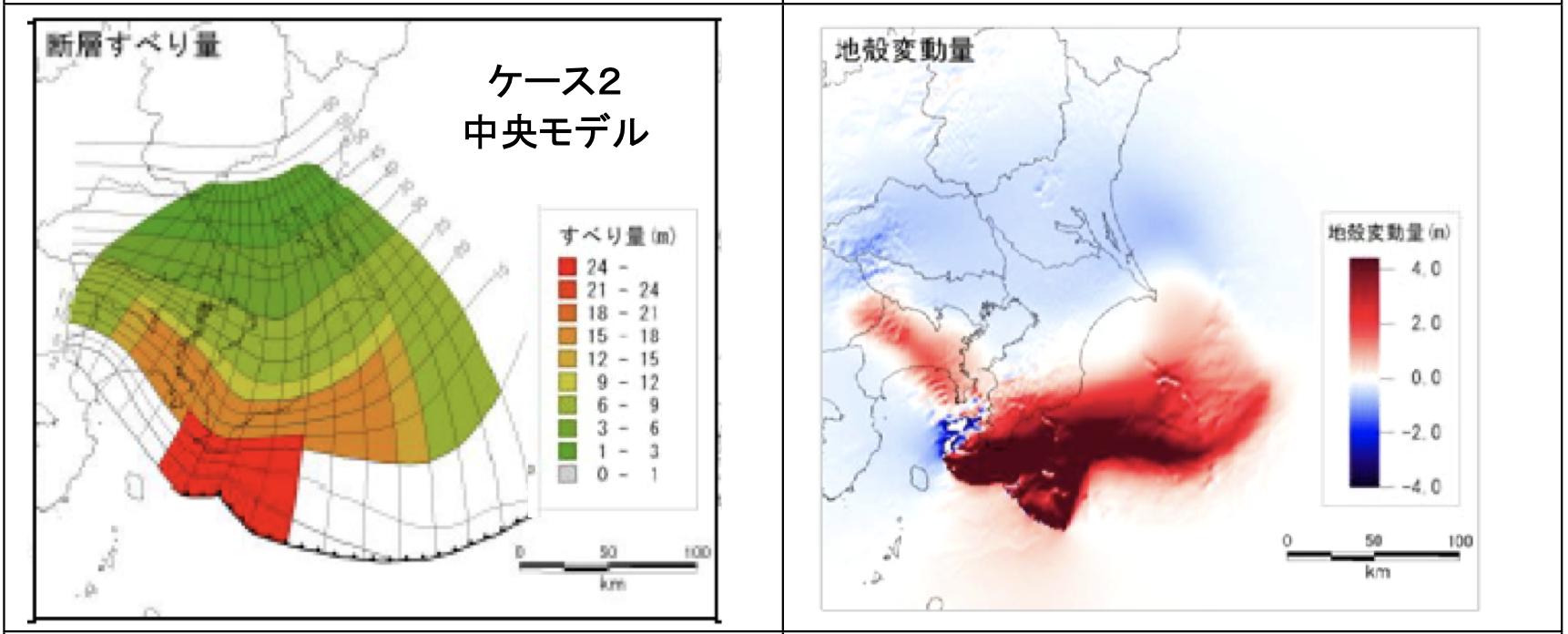 相模トラフ巨大地震 中央モデル
