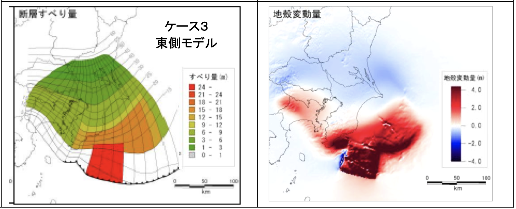 相模トラフ巨大地震 東側モデル