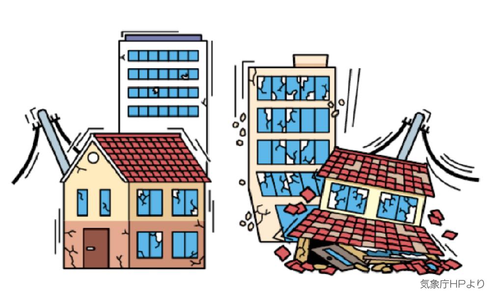 地震と新型コロナ