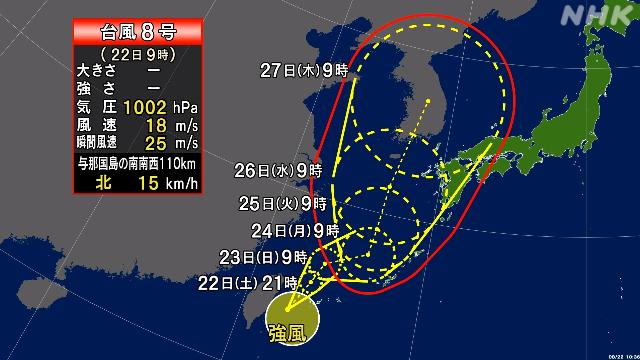 NHK 台風情報の正しい見方