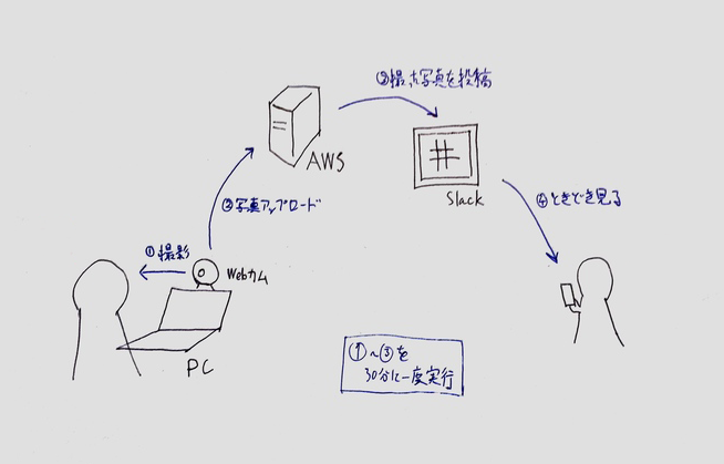 f:id:kuma-no-kara-age:20161106185201p:plain