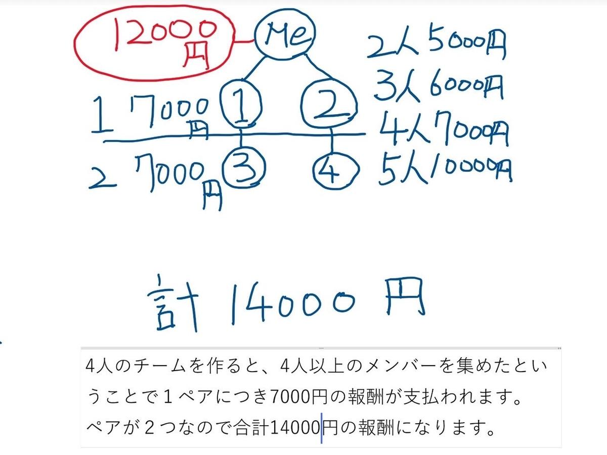 f:id:kuma117117:20200910113937j:plain