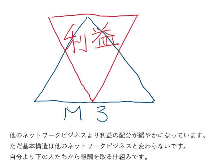 f:id:kuma117117:20200910114923p:plain