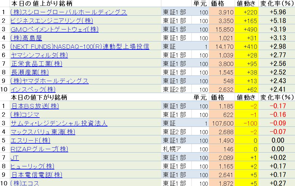 f:id:kuma1sun:20210202190522p:plain