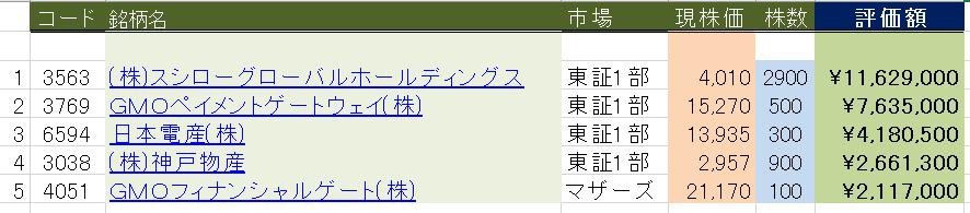 f:id:kuma1sun:20210206155822p:plain