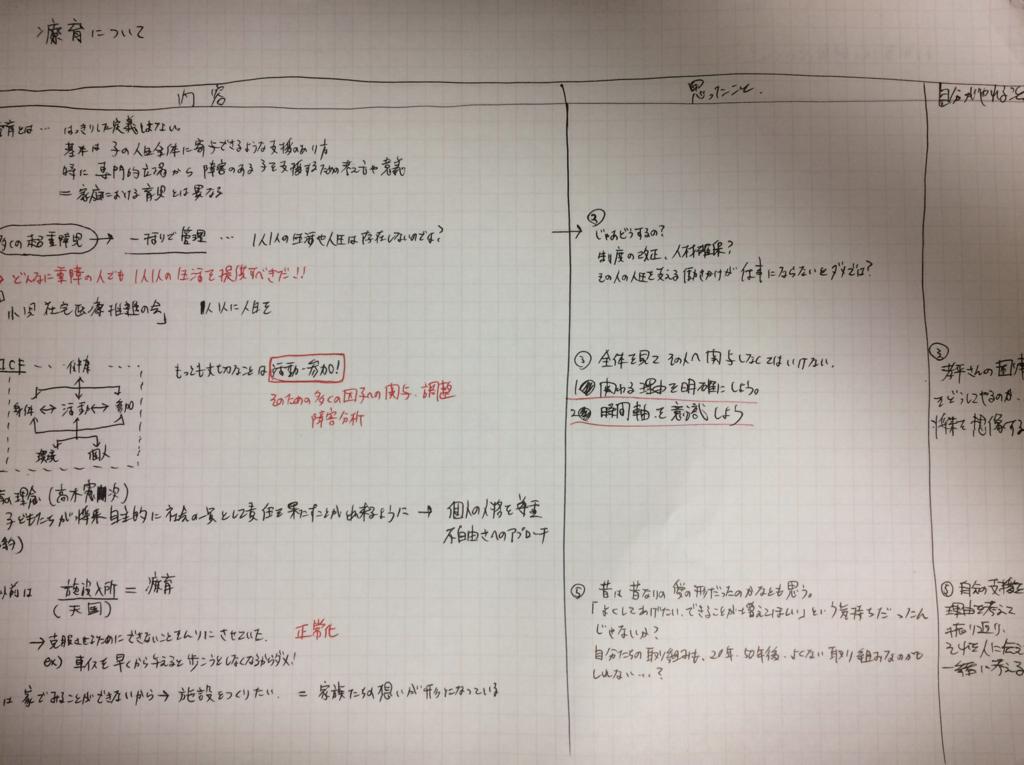 f:id:kuma30623:20170802194244p:plain