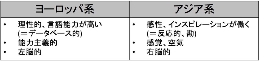 f:id:kuma30623:20171011151221p:plain