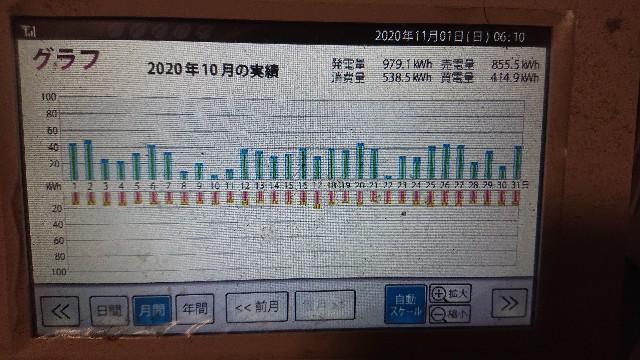 f:id:kuma4471:20201101060131j:image