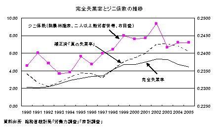 f:id:kuma_asset:20060705223520j:image