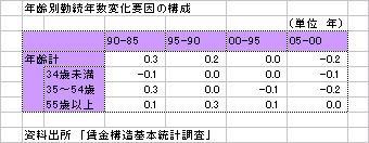 f:id:kuma_asset:20070215013838j:image