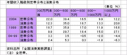 f:id:kuma_asset:20070222234359j:image