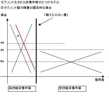 f:id:kuma_asset:20071122004044j:image