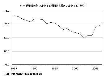 f:id:kuma_asset:20071123011012j:image