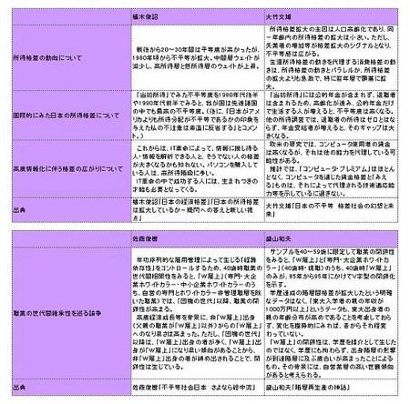 f:id:kuma_asset:20080405002626j:image