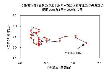 f:id:kuma_asset:20081128235117j:image
