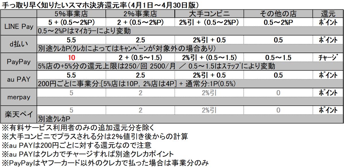 f:id:kumabe22:20200329235948p:plain