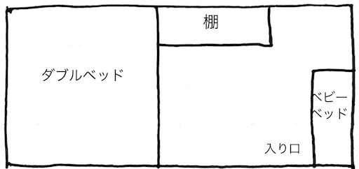 f:id:kumablogkun:20210618140206j:plain
