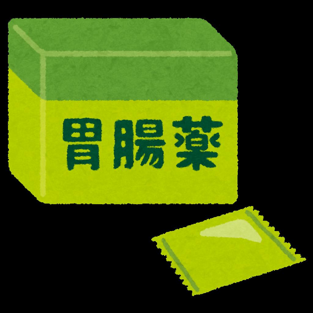 f:id:kumabou2016:20200119204239p:image