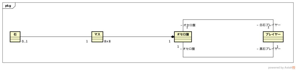f:id:kumachan_math:20181130211337p:plain