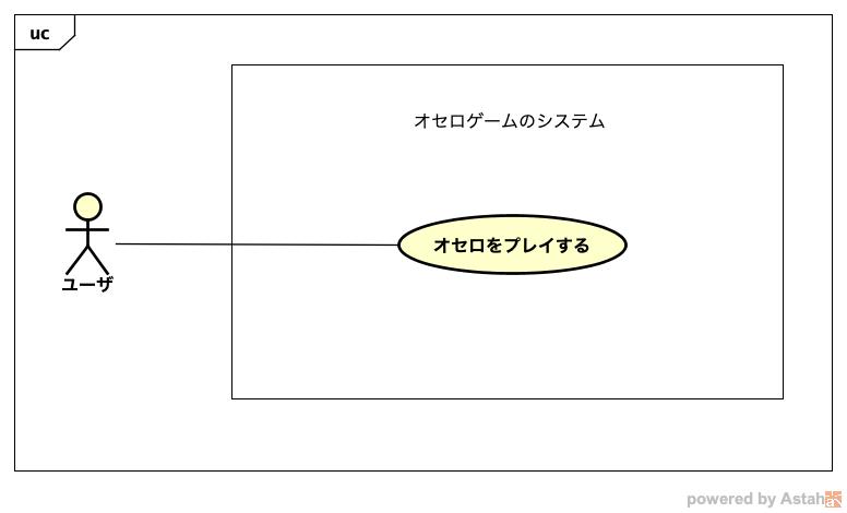 f:id:kumachan_math:20181130213140p:plain:w450
