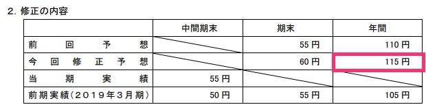 f:id:kumachocolate:20200201160040j:plain