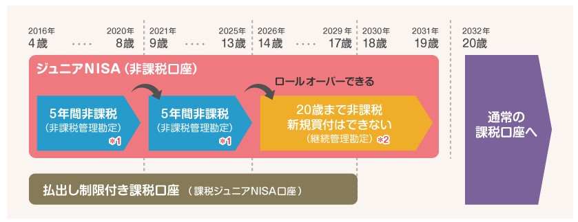 f:id:kumachocolate:20200225154143j:plain
