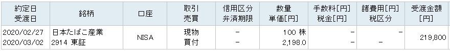 f:id:kumachocolate:20200304154522j:plain