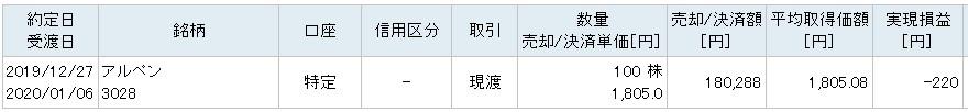 f:id:kumachocolate:20200315182043j:plain