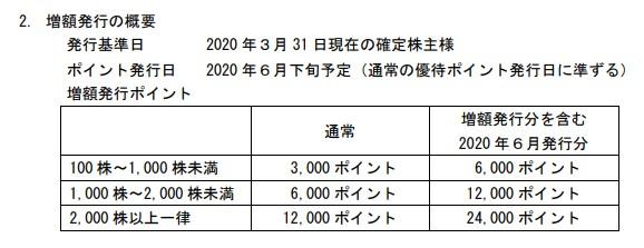 f:id:kumachocolate:20200317152453j:plain