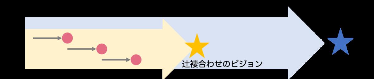 f:id:kumagallium:20190404104442p:plain