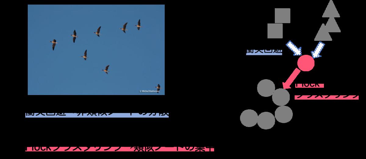 f:id:kumagallium:20190426153850p:plain:w600