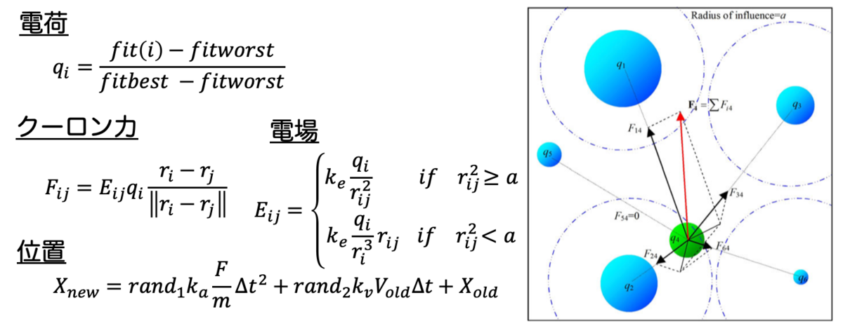f:id:kumagallium:20190426154746p:plain:w600