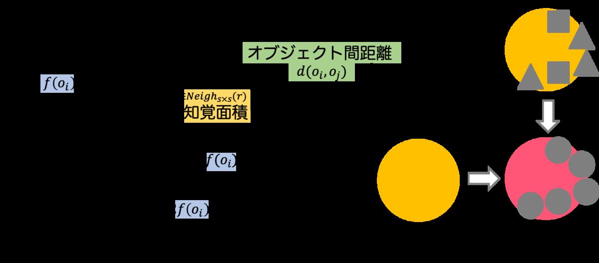 f:id:kumagallium:20190426154759p:plain:w600