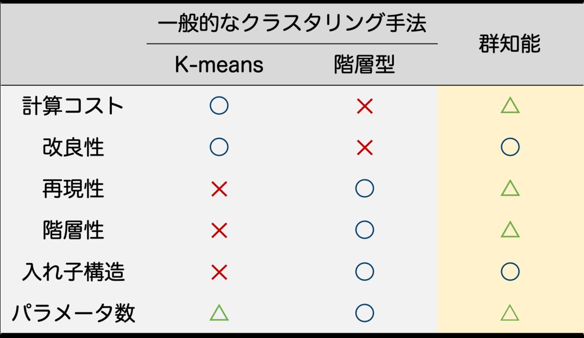f:id:kumagallium:20190809144711p:plain:w500