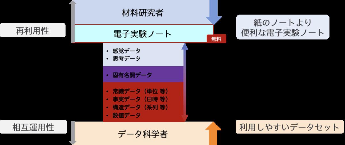 f:id:kumagallium:20200915170741p:plain