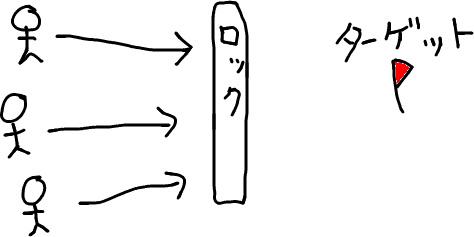 f:id:kumagi:20101222205026j:image