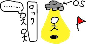 f:id:kumagi:20101222205550j:image