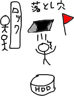 f:id:kumagi:20101222210035j:image