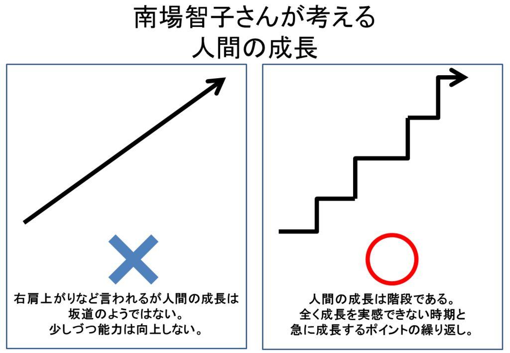 f:id:kumago56:20170224012011j:plain