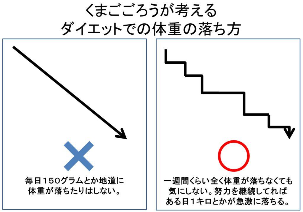 f:id:kumago56:20170224012022j:plain