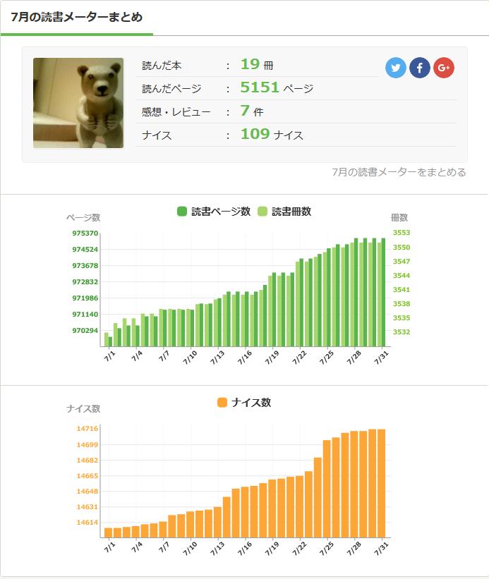 f:id:kumagoro_morino:20180831205714p:plain